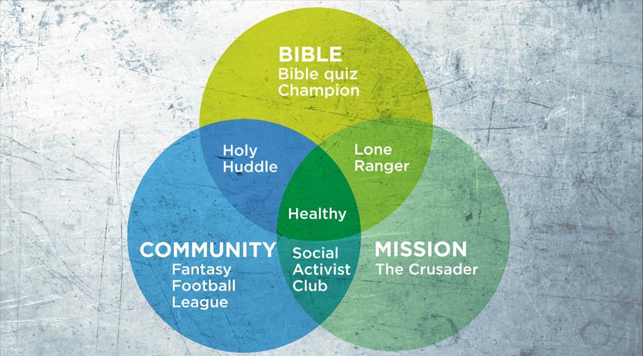 bible comm mission